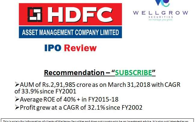 HDFC Asset Management Co. Ltd. (HDFC AMC) – IPO REVIEW