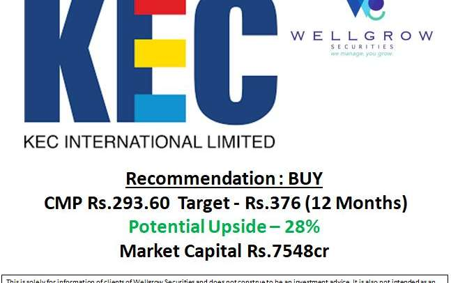 KEC International – (KEC)  – Stock Recommendation- BUY