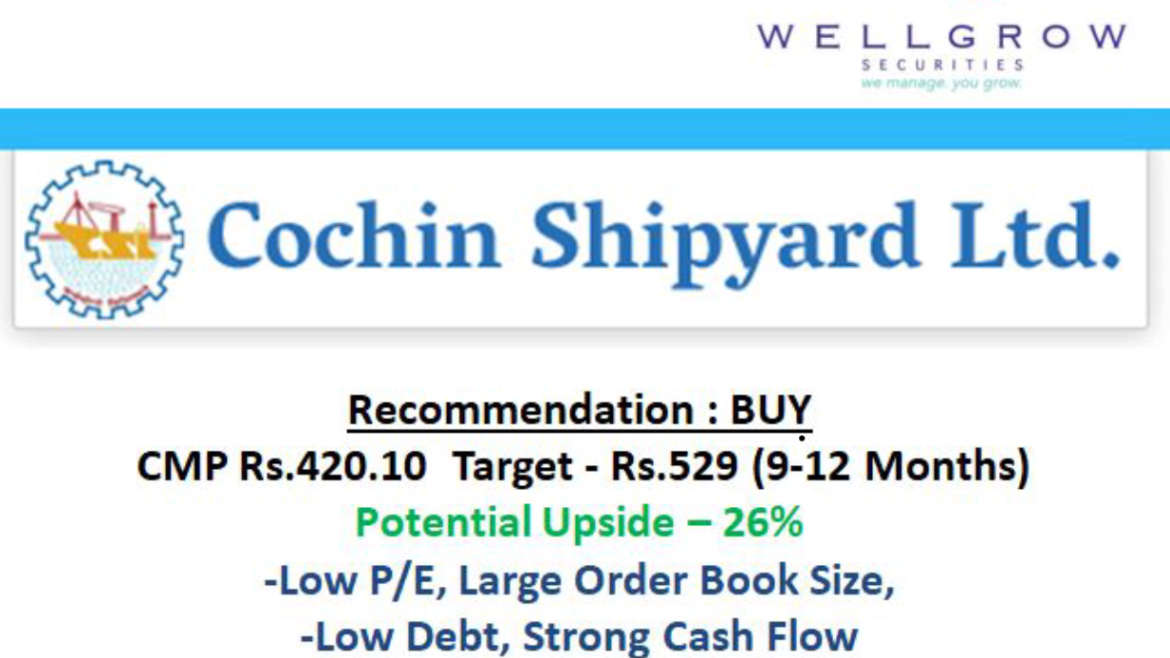 Cochin Shipyard Limited (CSL) – Stock Recommendation – BUY
